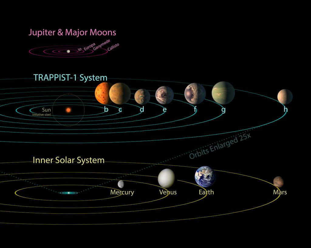 planets by moon today - photo #17