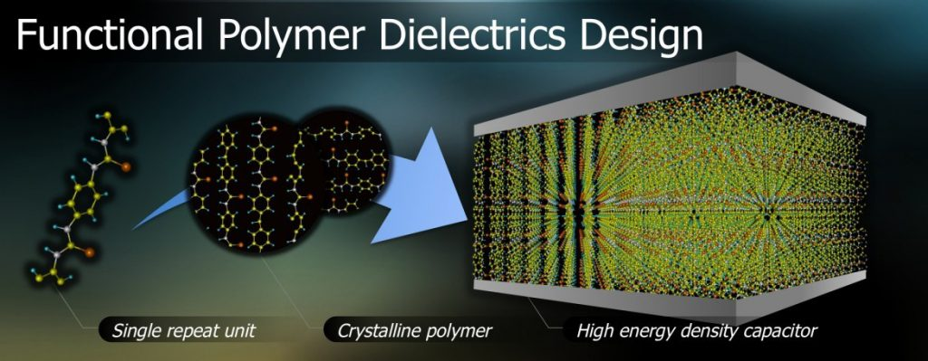 UConn Professor Rampi Ramprasad is using advanced computing and machine learning to search for new polymers as part of a research project with the Toyota Research Institute. Because of their flexible chemical compositions, polymers hold great potential for use in energy storage applications such as high density capacitors. (Rampi Ramprasad/UConn Graphic)