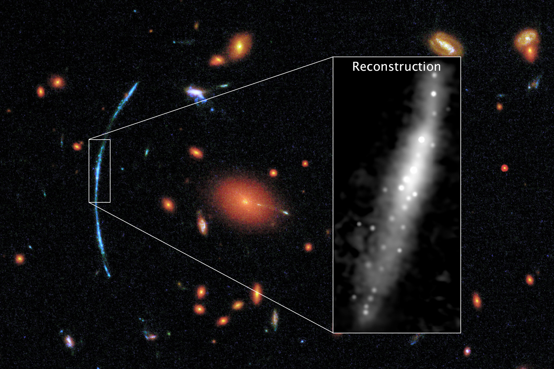 A Hubble photograph of a distant galaxy cluster (spotty blue arc), showing a background galaxy that has been gravitationally lensed. By using the magnifying power of this natural cosmic lens, astronomers have been able to study the background galaxy in detail. Through sophisticated computer processing, they determined how the galaxy's image has been warped by gravity. The image at right shows how the galaxy would look to Hubble without distortions. (HUBBLESITE)